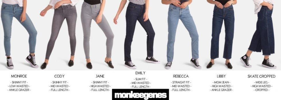 Monkeegenes